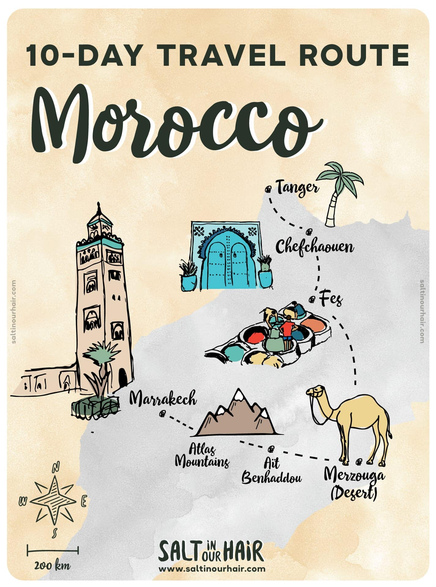Morocco travel route guide map